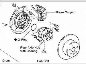 Can U0026 39 T Seperate Wheel Bearing Hub Assembly From Backing Plate