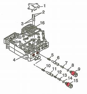28 Allison 1000 Shift Solenoid Diagram