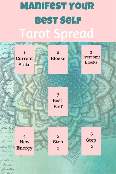 This is the best self working card trick ever created because for this trick you wont have to pract. Manifest Your Best Self Tarot Spread