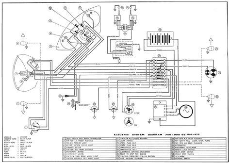 Ducati Wiring Diagram Library