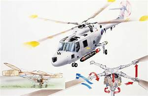 Helicopter In Flight  And Diagram Of Rotor Blades