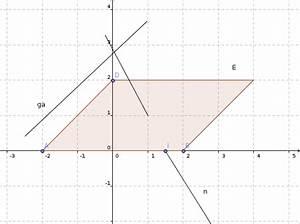 Schnittpunkte Von Funktionen Berechnen : zyklendarstellung von permutationen ~ Themetempest.com Abrechnung