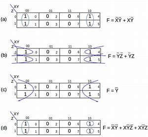 Digital Circuit Theory  Combinational Logic Circuits