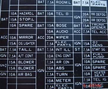 Solved Fuse Diagram For Nissan Maxima Where Can