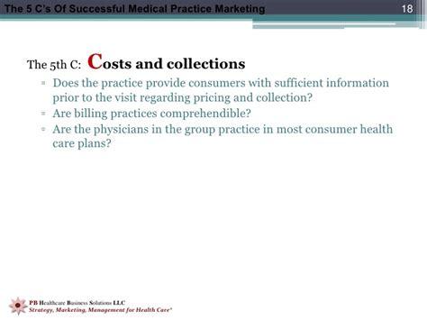 Medical Practice Business Plan Template Costumepartyrun