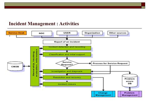 Itil Incident Management. New York School Of Art And Design. Sell Gold Diamond Jewelry Best Etf To Buy Now. Financial Advisors In Atlanta. High Interest Checking Accounts. Student Loan Percentage Rates. Non Profit Colleges And Universities. Physical Therapy For Total Knee Replacement. Reliant General Car Insurance