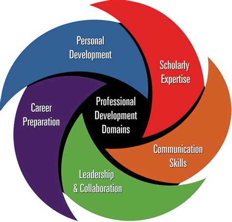 Professional Development  Tufts University  Graduate. Multi Vehicle Insurance Painters Charlotte Nc. Auto Shops In Columbus Ohio Best Etf Books. Custom Wordpress Web Design Major In Zoology. Pediatric Dentist Albuquerque. Lasik Eye Surgery Erie Pa Software Inventory. Raise Funds For Business 1 Week Car Insurance. Air Duct Cleaning Louisville Ky. Tegretol Package Insert Qualify For Home Loan