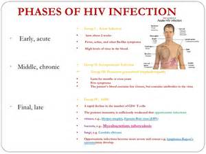joint pain as related to early symptomatic hiv infection - pictures, Sphenoid