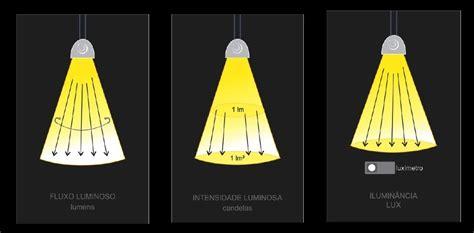Lumen Candela by Candelas Ou Lumens Qual 233 O Correto Da Construliga