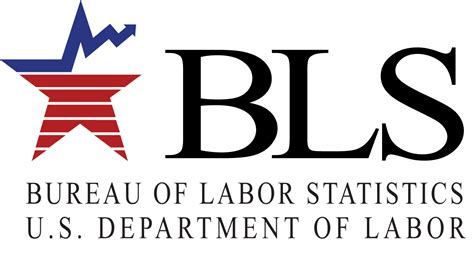 bureau of statistics us the ica resources for business strategy