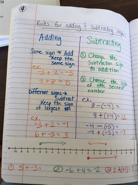 sessions  grade advanced math august