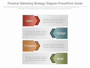 Practical Marketing Strategy Diagram Powerpoint Guide