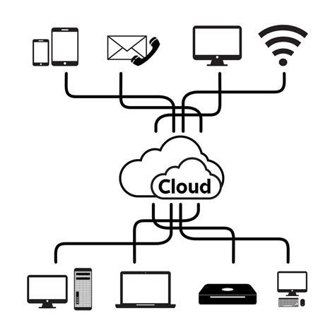 Cloud Computing Tutorial: Understand the Basics   Udemy Blog