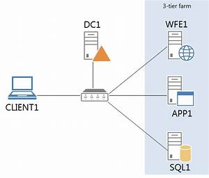 Get The New Office Visio Stencil With The Cool Icons  U2013 Sharepoint It Pro Blog