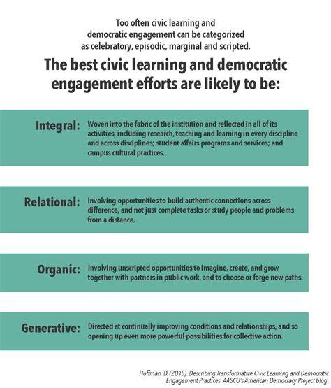 innovation leadership center  democracy  civic