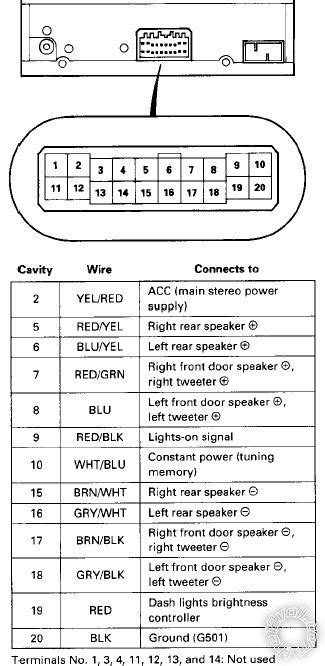 Honda Civic Stereo Wiring Diagram