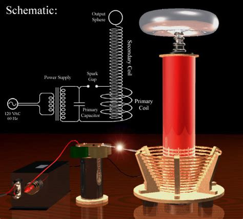 Circuit Diagram For Tesla Coil