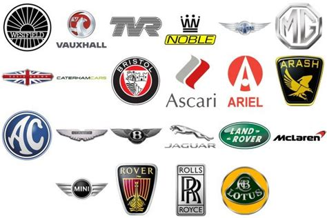 List Of All British Car Brands [british Car Manufacturers]