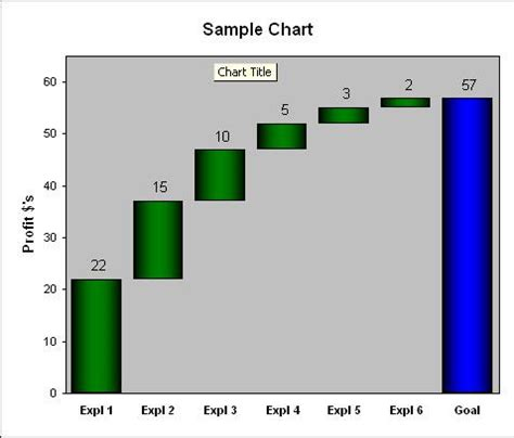 waterfall excel template excel chart template free premium templates forms sles for jpeg png pdf