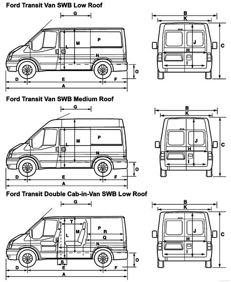 ford transit dimensions the blueprints blueprints gt cars gt ford gt ford transit swb 2008