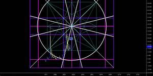 Silver 12m Gann Wheel Sqr Setup For Comex Si1 By