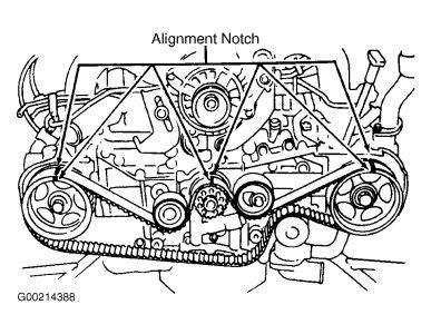 Camshaft Diagram For A Javelin by Subaru Camshaft Diagram Find Image