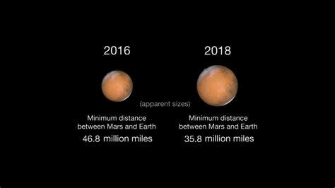 Quelle Est La Distance Entre Mars Et Le Soleil 30 mai 2016 la distance entre mars et la terre est 224