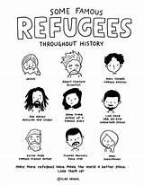 Coloring Refugees Refugee Famous Gravel Elise Elisegravel Science Colouring Template sketch template