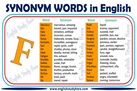 synonym words english word meaning another means same which language letter vocabulary