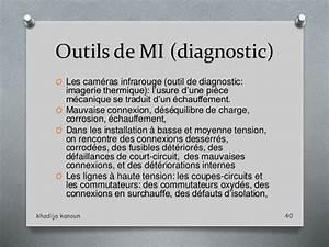 Surchauffe Moteur Consequences : gestion de la maintenance ~ Medecine-chirurgie-esthetiques.com Avis de Voitures