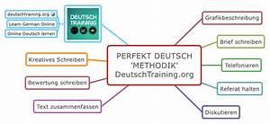 Deutsch grammatik lernen online übungen