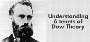 6 Tenets Of Dow Theory