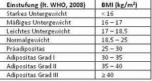 Body Mass Index Berechnen Nach Alter : body mass index bmi erkl rung ~ Themetempest.com Abrechnung