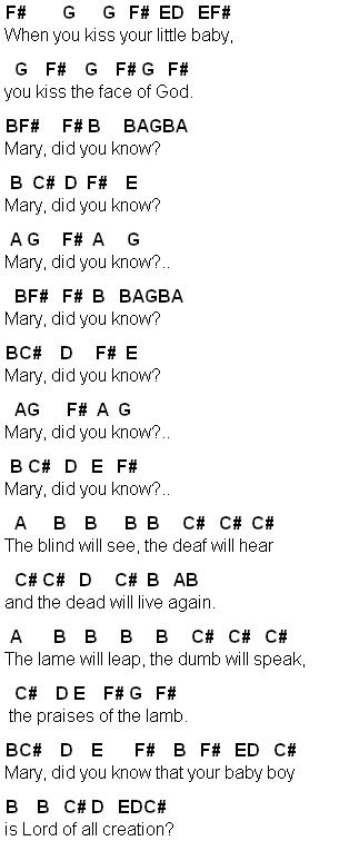 Wished you could play your favorite christmas carols easily and without piano sheets? Flute Sheet Music: Mary Did You Know