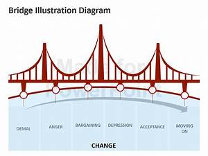 Bridge Illustration Diagram