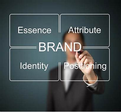 Brand Business Identity Positioning Position Marketing Important