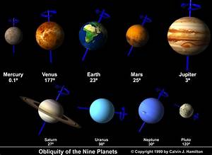 All 9 Planets Names - Pics about space