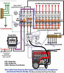 Wiring Diagram Generator To Your House