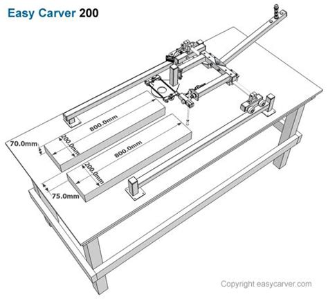 easy carver router duplicator key features wood