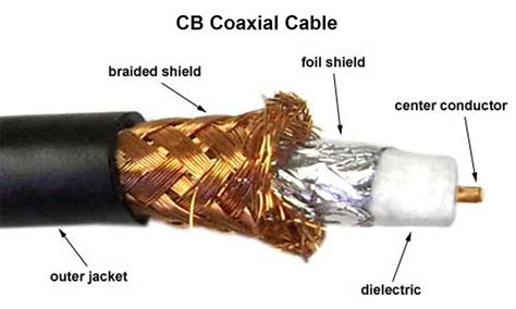 a complete guide to cb coax cable strykerradios
