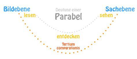 ringparabel text inhalt und interpretation der parabel