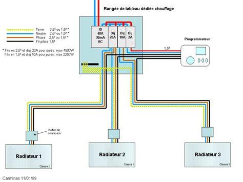 chambre froide maison thermostat pour radiateurs électrique sans chaudière