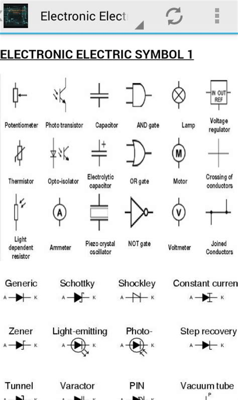 electrical electronic symbols android apps on google play