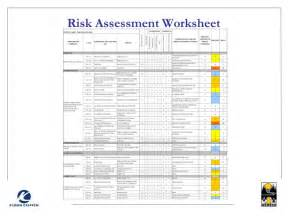Adwords Resume Sle by Risk Assessment Spreadsheet 28 Images Army Risk