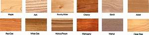 Best Types Of Wood Photos 2017 – Blue Maize