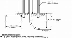 Mobile Home Wiring Diagrams Efcaviation