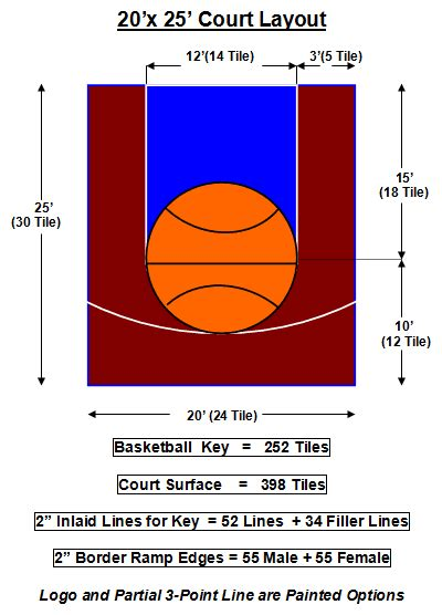 Half Court Basketball Dimensions For A Backyard - 20 x 25 dimensions of backyard basketball half court