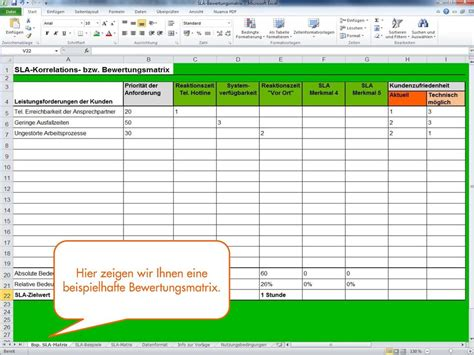 vorschau  paket outsourcing checkliste outsourcing