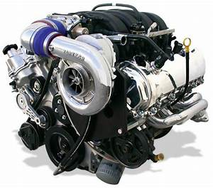 Blower Basics (Part 1): A Guide to Supercharger Types ...