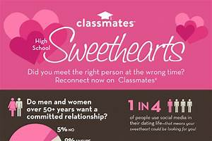 21 High School Sweethearts Marriage Statistics ...